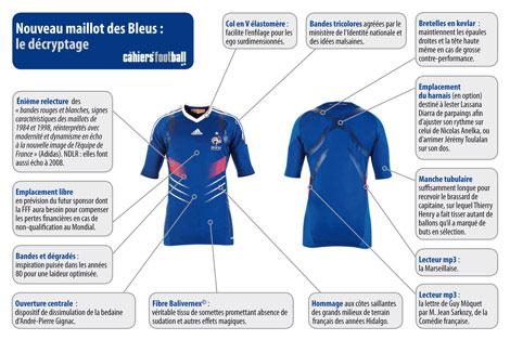 maillot_edf_small.jpg