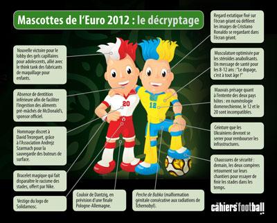 mascotte_euro2012_small.jpg