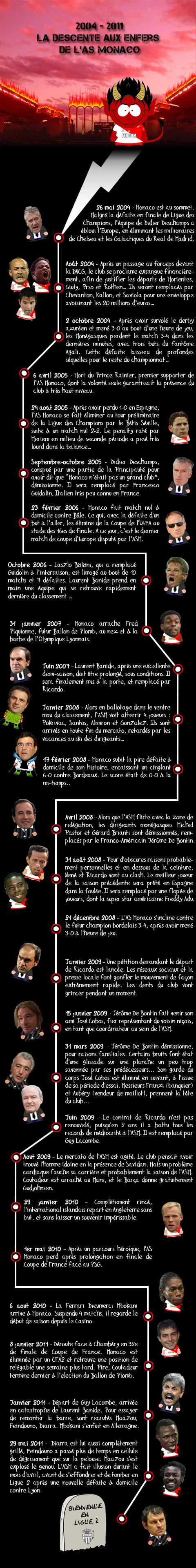 infographie_enfers_asm.jpg